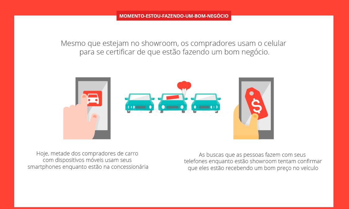 micromomento de compra de carros google