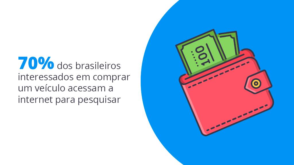 tendências de consumidores brasileiros transformação digital no setor automotivo