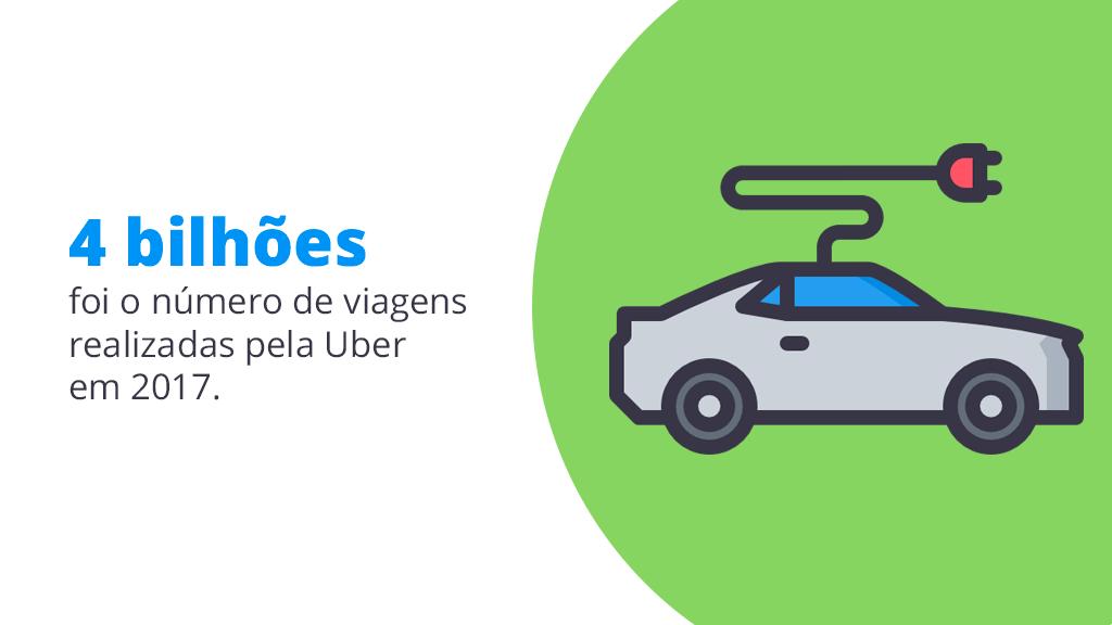 carros autônomos tendências transformação digital setor automotivo