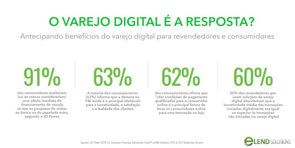 impacto do varejo digital
